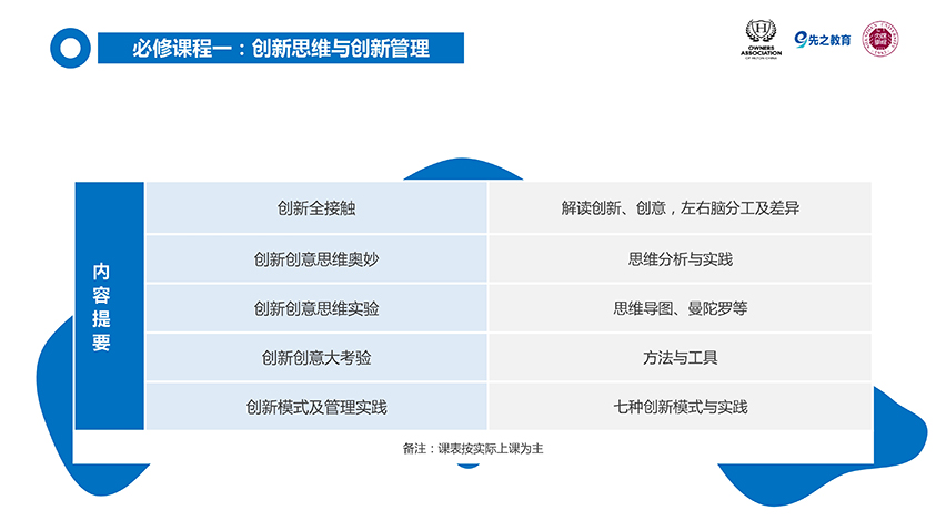 華希荟特訓營第二期(3)_9.jpg